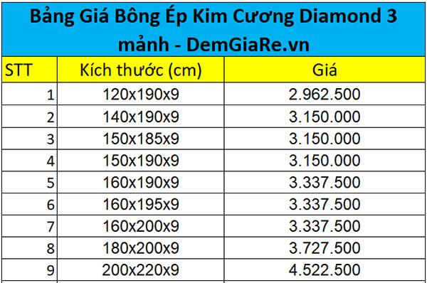 Kim Cương Diamond 3 mảnh